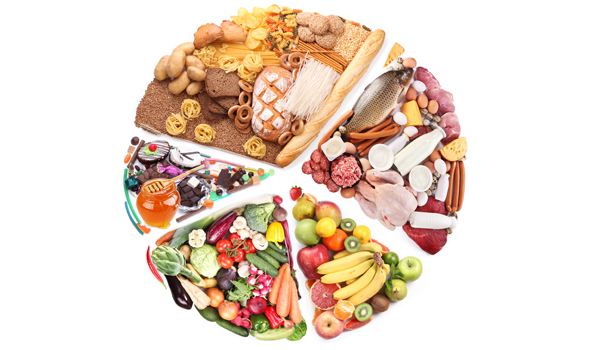 Balanced Diet - How To Prevent Pancreatic Cancer