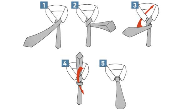 The-Four-in-Hand - How To Tie A Tie