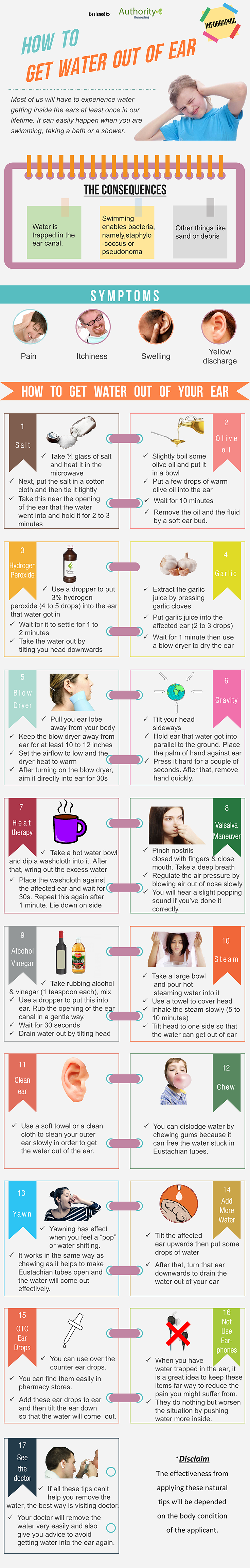 Infographic - How To Get Water Out of Your Ear