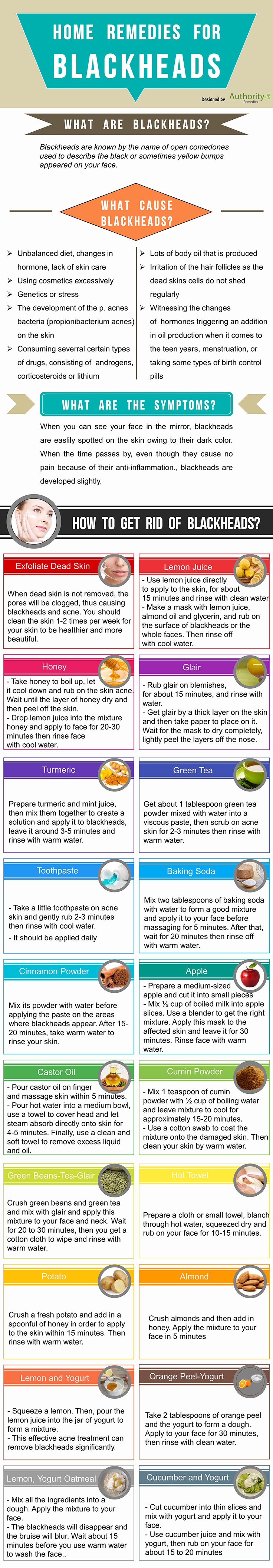 Home Remedies for Blackheads - Infographic