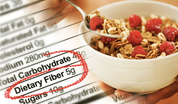 Fiber - How to Lose Weight Without Exercise
