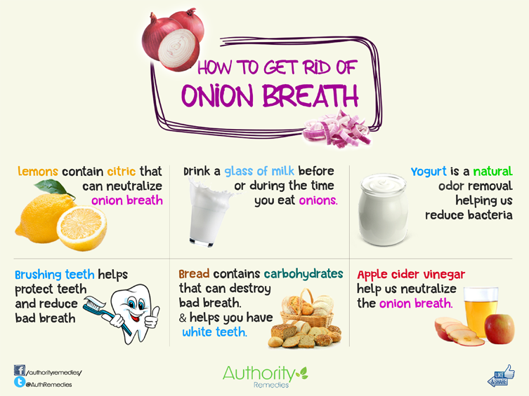 Onion Breath Treatment (Infographic)