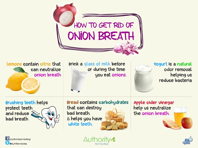 Onion Breath Treatment (Infographic)