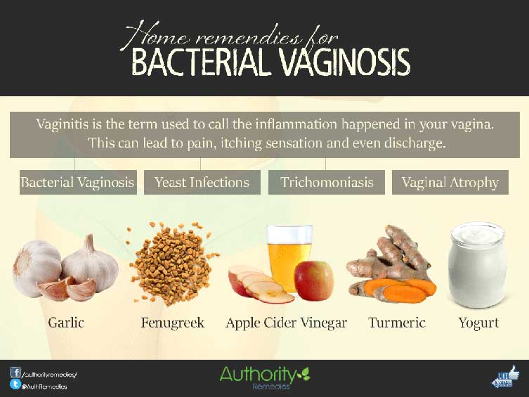 Bacterial Vaginosis Natural Treatment – Top 5 Simple Tips (Infographic)