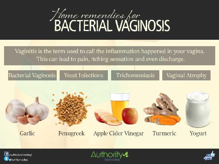 Natural Ways To Treat Bacterial Vaginosis