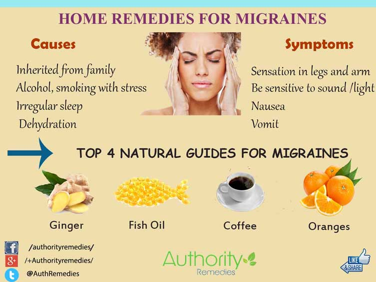 Migraine Natural Treatments – Top 4 Simple Tips (Infographic)